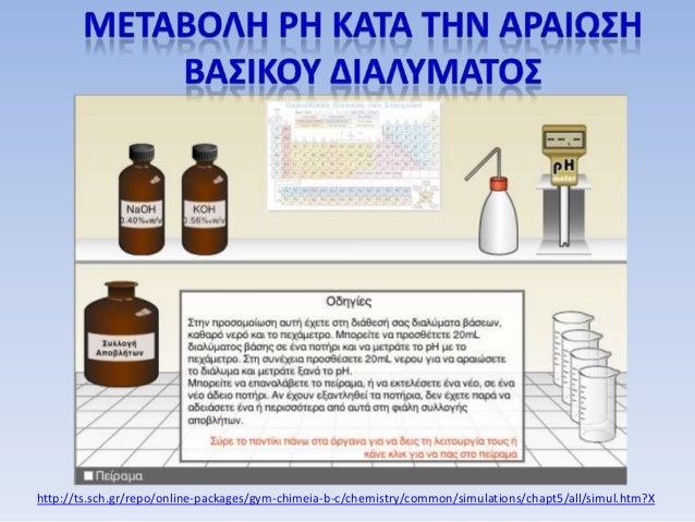 Κλίμακα pH