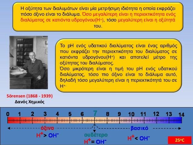 5 H+ OH- Από ηελ ρεκηθή εμίζωζε πξνθύπηεη: Παξάγνληαη θαηηόληα πδξνγόλνπ Η+ θαη αληόληα πδξνμεηδίνπ ΟΗ- Ο αξηζκόο ηωλ Η+ ε...