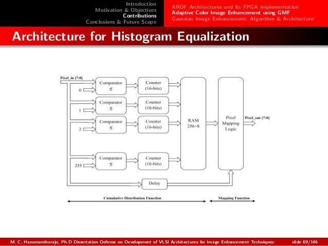 doctoral dissertation defense slides