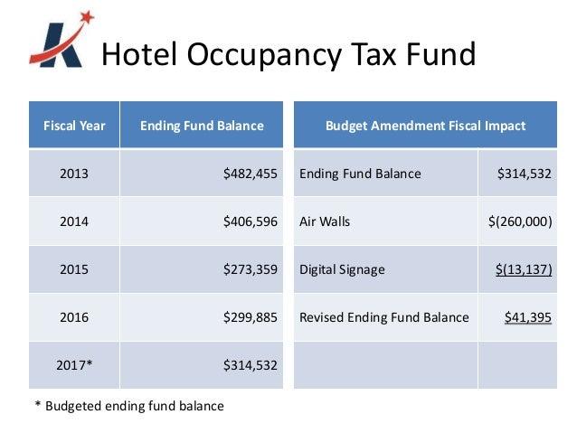Hotel Occupancy Tax Fund Fiscal Year Ending Fund Balance 2013 $482,455 2014 $406,596 2015 $273,359 2016 $299,885 2017* $31...