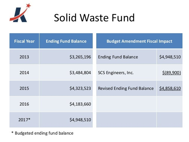 Solid Waste Fund Fiscal Year Ending Fund Balance 2013 $3,265,196 2014 $3,484,804 2015 $4,323,523 2016 $4,183,660 2017* $4,...