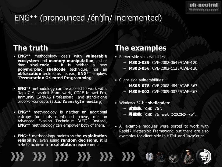 ENG++ (pronounced /ěn'jĭn/ incremented)The truth                                           The examples• ENG++ methodology...
