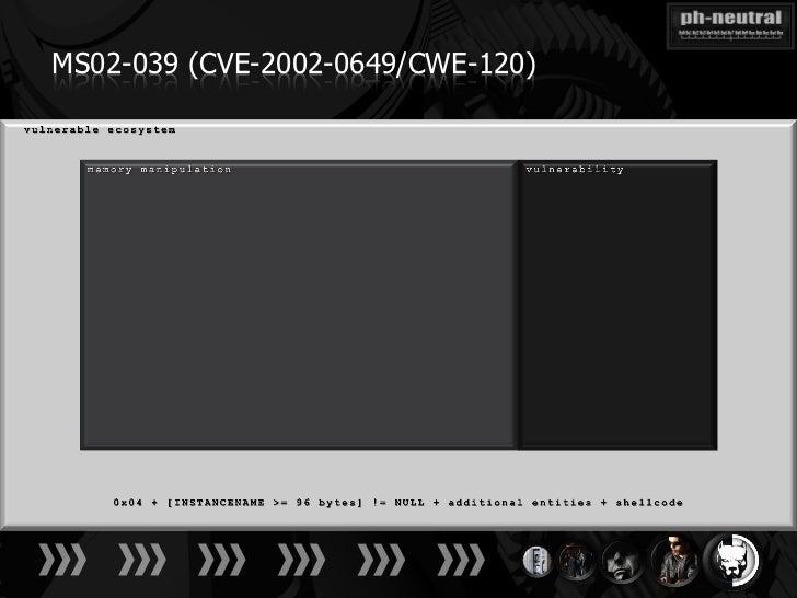 MS02-039 (CVE-2002-0649/CWE-120)