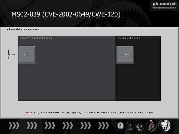 MS02-039 (CVE-2002-0649/CWE-120)trigger          ↓