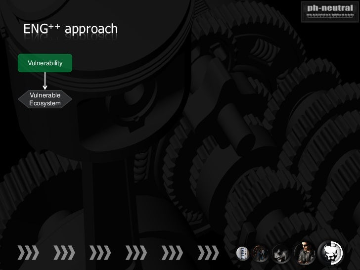 ENG++ approachVulnerabilityVulnerableEcosystem