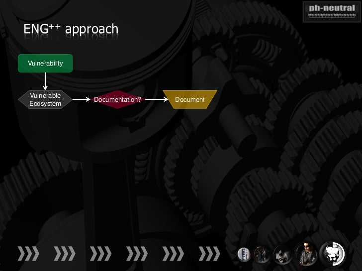 ENG++ approachVulnerabilityVulnerable                Documentation?   DocumentEcosystem