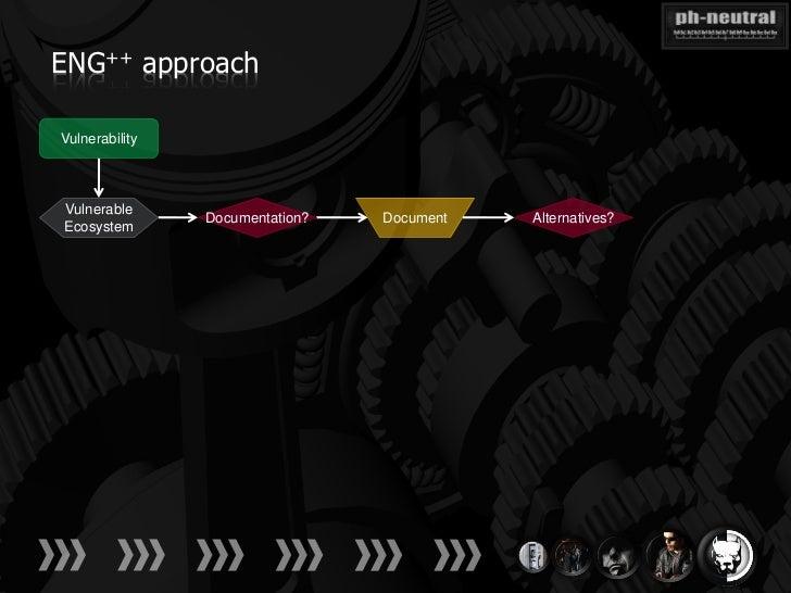 ENG++ approachVulnerabilityVulnerable                Documentation?   Document   Alternatives?Ecosystem