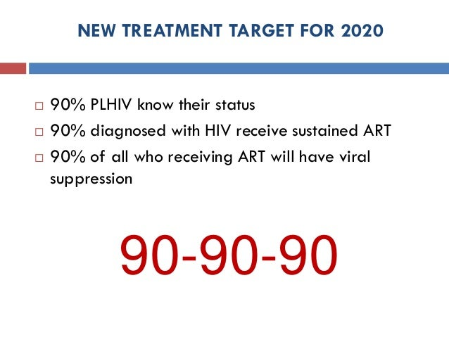 NEW TREATMENT TARGET FOR 2020  90% PLHIV know their status  90% diagnosed with HIV receive sustained ART  90% of all wh...