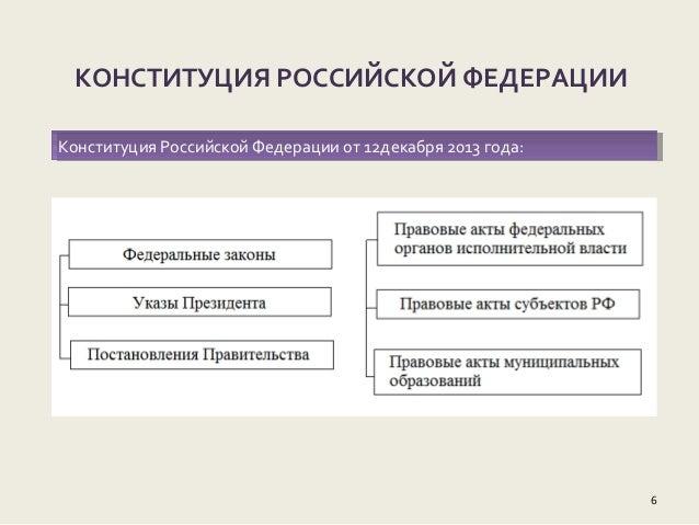 дипломная презентация по обязательному социальному страхованию в рф Подробнее о создании презентации 6