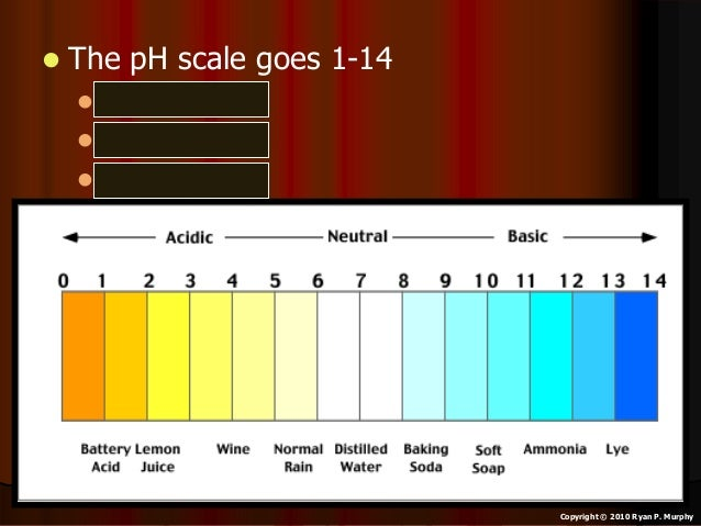 Acid Rain Ph    GolfClub additionally  moreover Acid Base   Ms Beaucage furthermore Edexcel 9 1 CC8c   d Bases CORE PRACTICALS Copper Sulfate likewise Nitric Acid Ph Laboratory Acids Nitric Acid Price Philippines Nitric moreover  also HUMIC ACID   Laub BioChem moreover What is acid rain   USGS further worksheet  Ph And Acid Rain Worksheet  Worksheet Fun Worksheet Study likewise Acid Base   Ms Beaucage together with 10 3 Acid Rain – Environmental Biology in addition Acid Rain   Read     Earth Science   CK 12 Foundation moreover KateHo » Chic Biology Worksheets For Grade 8 Icse On Icse Biology further Climate in cities Basics  What is acid rain moreover Acidic Corrosive Water Detection  effects  cures for low pH likewise pH Lesson PowerPoint  Acid  Base  Acid Rain. on ph and acid rain worksheet