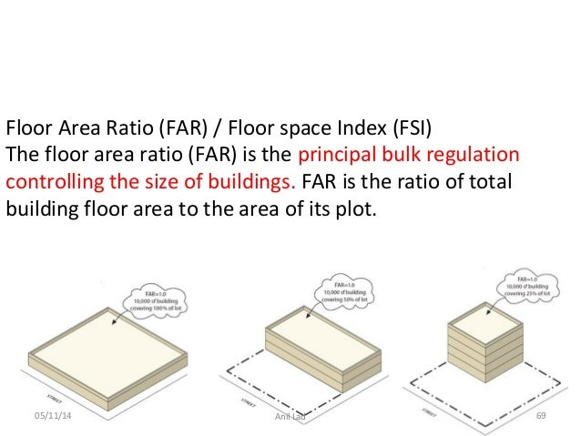 Floor Area Ratio ...