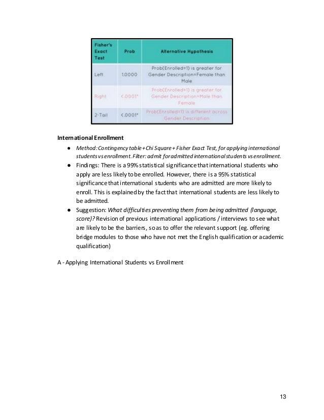 Contingency tables essay