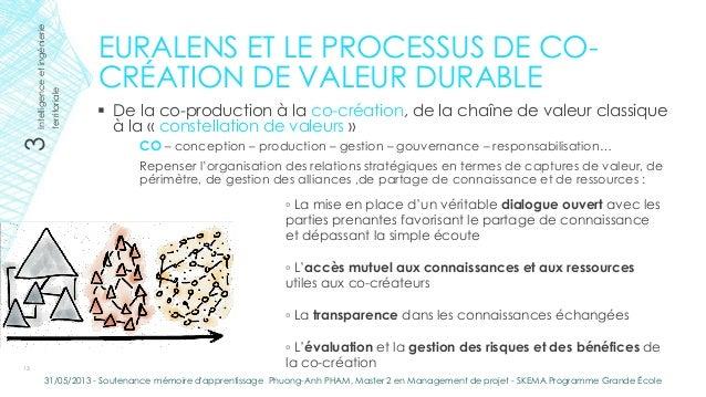 EURALENS ET LE PROCESSUS DE CO-CRÉATION DE VALEUR DURABLE De la co-production à la co-création, de la chaîne de valeur cl...