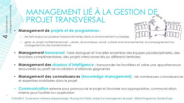 MANAGEMENT LIÉ À LA GESTION DEPROJET TRANSVERSAL▪ Management de projets et de programmes :▫ de forts enjeux sur plusieurs ...