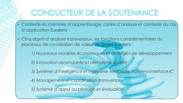 CONDUCTEUR DE LA SOUTENANCE▪ Contexte du mémoire d'apprentissage, cadre d'analyse et contexte du casd'application Euralens...