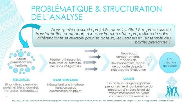 PROBLÉMATIQUE & STRUCTURATIONDE L'ANALYSEDans quelle mesure le projet Euralens insuffle-t-il un processus detransformation...