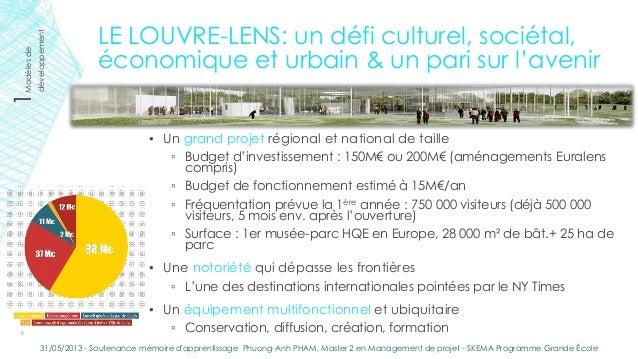 LE LOUVRE-LENS: un défi culturel, sociétal,économique et urbain & un pari sur l'avenir▪ Un grand projet régional et nation...