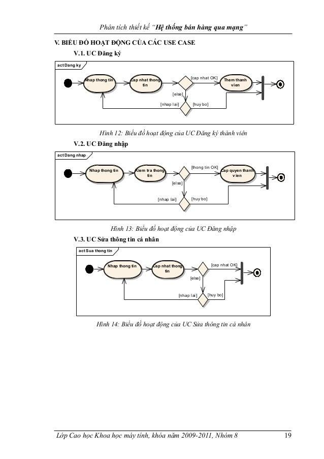 """Phân tích thiết kế """"Hệ thống bán hàng qua mạng"""" V. BIỂU ĐỒ HOẠT ĐỘNG CỦA CÁC USE CASE V.1. UC Đăng ký act Dang ky Nhap tho..."""