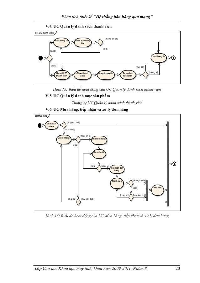 """Phân tích thiết kế """"Hệ thống bán hàng qua mạng"""" V.4. UC Quản lý danh sách thành viên act QL thanh vien Nhap thong tin Hien..."""