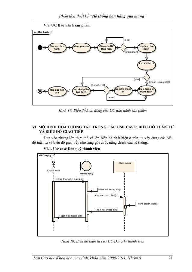 """Phân tích thiết kế """"Hệ thống bán hàng qua mạng"""" V.7. UC Bảo hành sản phẩm act Bao hanh Yeu cau bao hanh Nhan yeu cau Giao ..."""