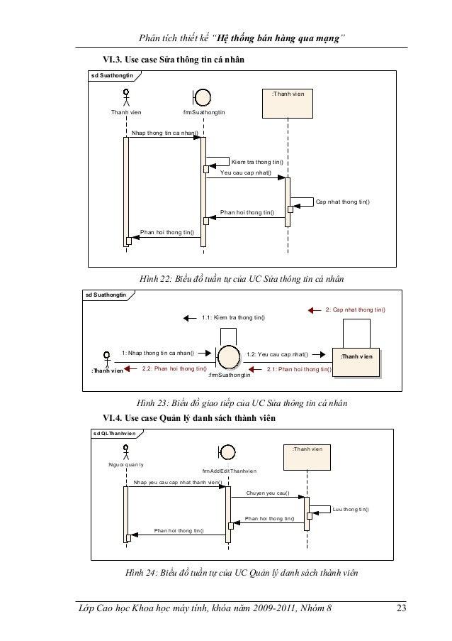 """Phân tích thiết kế """"Hệ thống bán hàng qua mạng"""" VI.3. Use case Sửa thông tin cá nhân sd Suathongtin Thanh vien frmSuathong..."""
