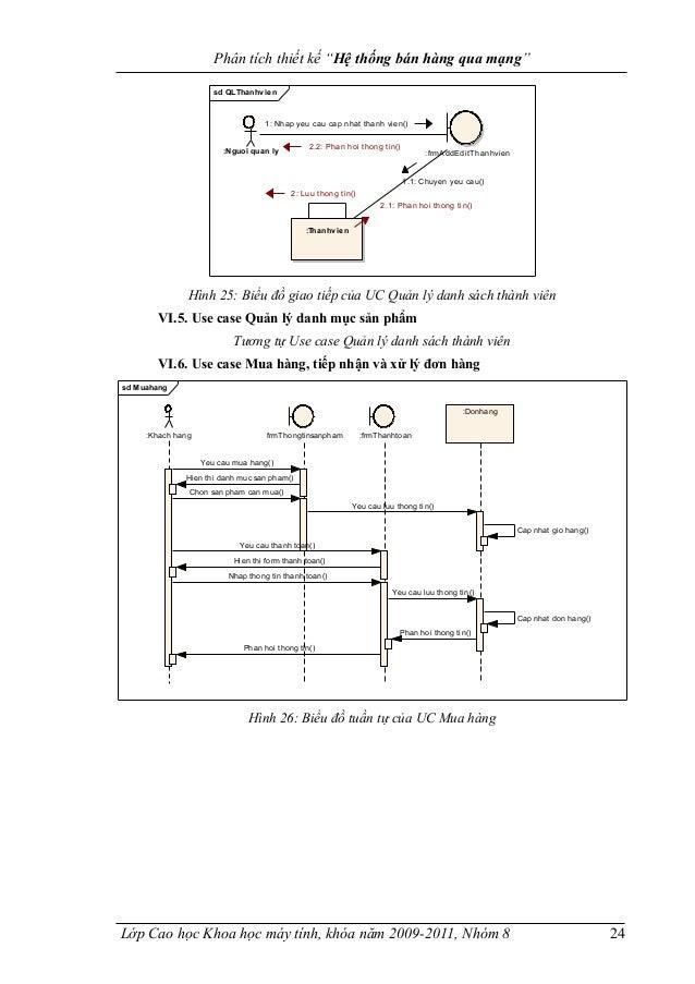"""Phân tích thiết kế """"Hệ thống bán hàng qua mạng"""" sd QLThanhvien :Nguoi quan ly :frmAddEditThanhvien :Thanhvien 1: Nhap yeu ..."""