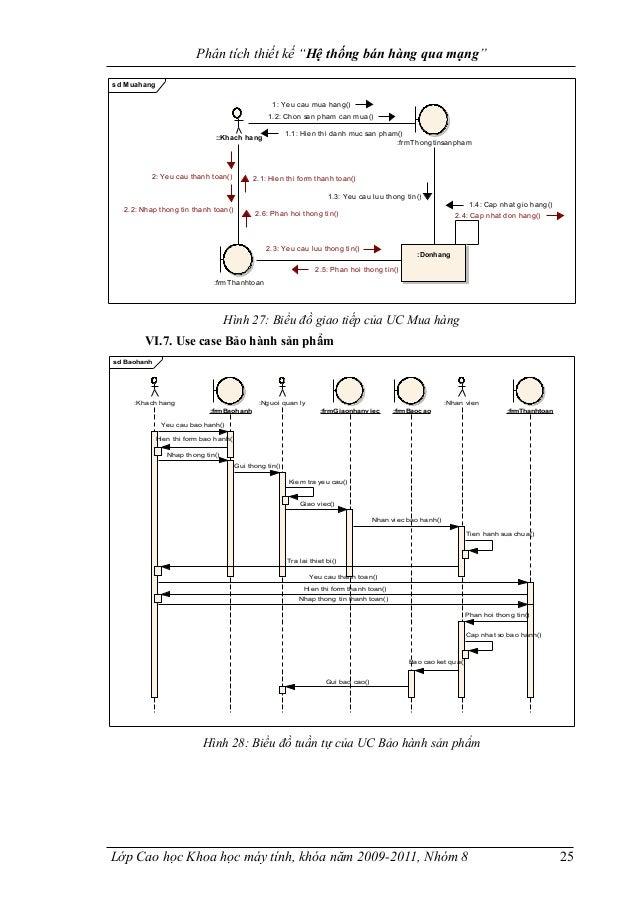 """Phân tích thiết kế """"Hệ thống bán hàng qua mạng"""" sd Muahang ::Khach hang :frmThanhtoan :frmThongtinsanpham :Donhang 1: Yeu ..."""