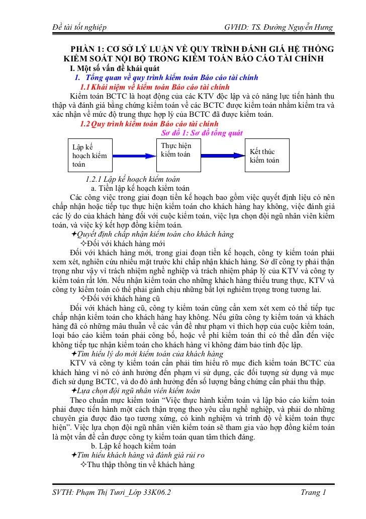Đề tài tốt nghiệp                                  GVHD: TS. Đường Nguyễn Hưng    PHẦN 1: CƠ SỞ LÝ LUẬN VỀ QUY TRÌNH ĐÁNH ...