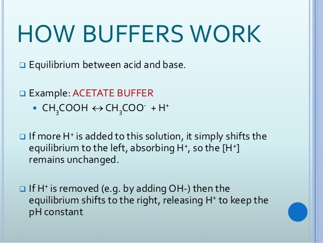 Examples of buffers diagne. Nuevodiario. Co.