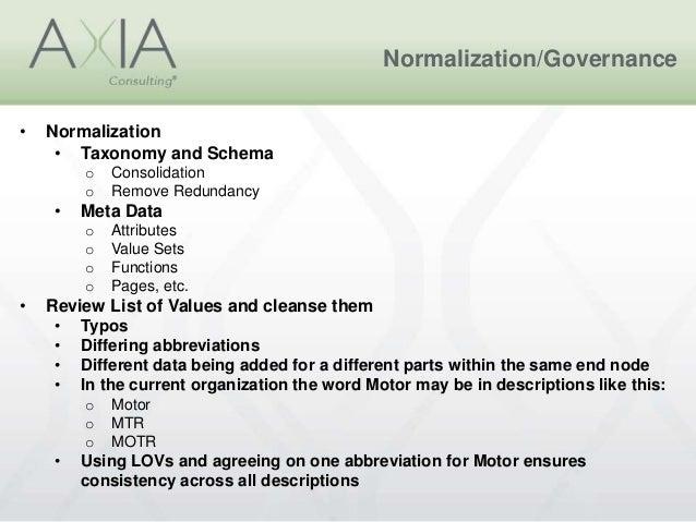 abbreviation for motor impremedia net