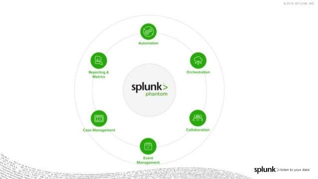 Splunk Phantom SOAR Roundtable