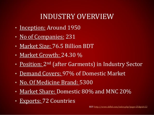 Overview of the pharmaceutical industry of bangladesh
