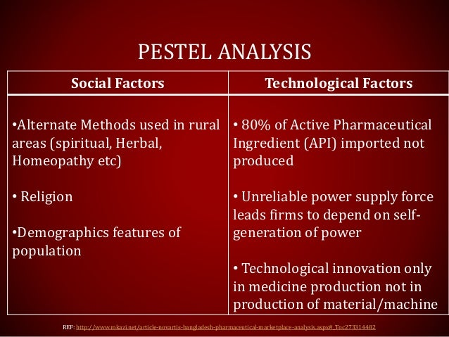 pest analysis of pharmaceutical industry in pakistan Pest analysis similar to levels in pakistan and vietnam all pestel analysis of pharmaceutical industry essays and.