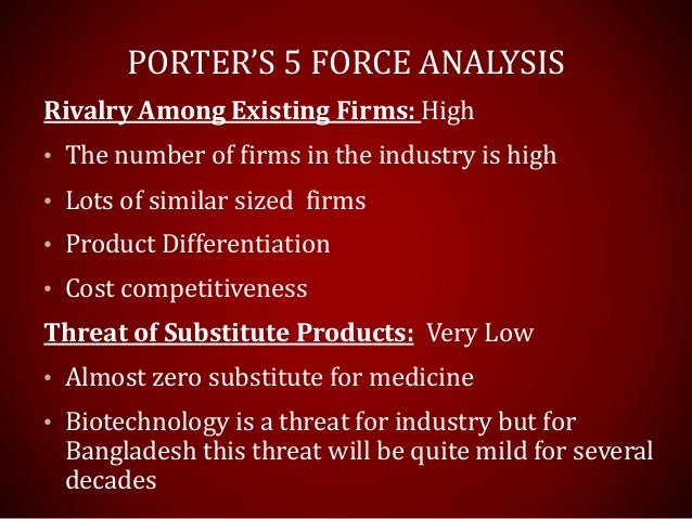 Porters five forces on pharmaceutical industry in bangladesh