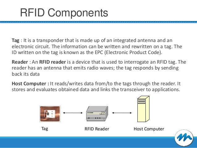 rfid the backbone of internet of To get some perspective on how transformative it can be, consider how the precursor to iot, radio frequency identification (rfid), fundamentally changed and improved the fortunes of firms like fedex, ups, and dhl iot incarnations of rfid will be the backbone of fully automated fulfillment: from warehouses to drone and.