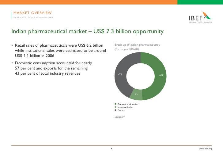 Indian Pharma Industry Presentation 010709