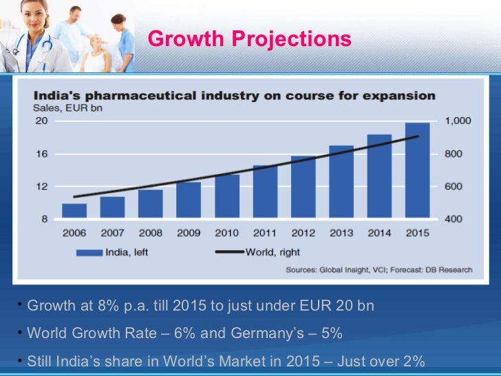 Rapid growth in biopharma: Challenges and opportunities