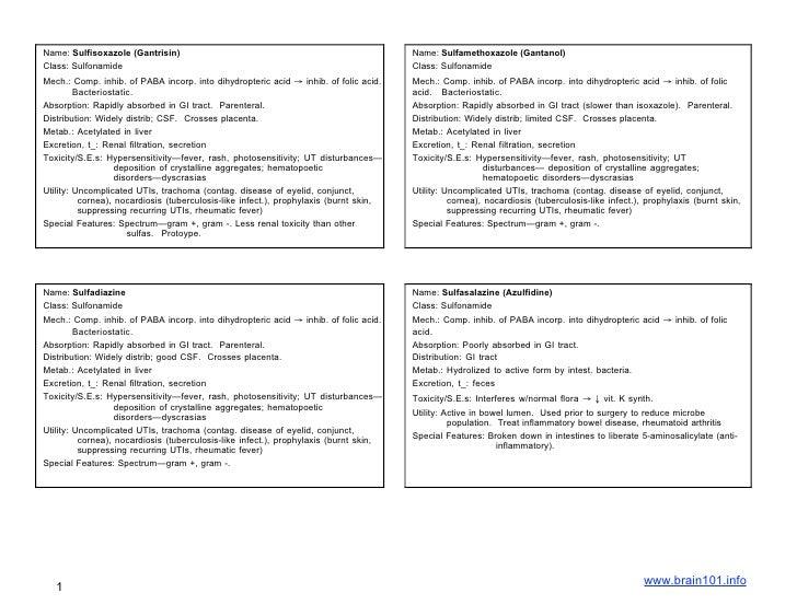 Pharma Antimicrob Cards