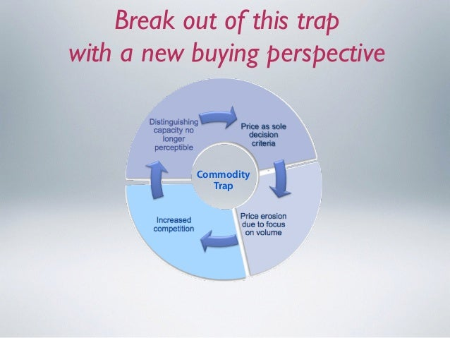 Break out of this trap  with a new buying perspective Commodity Trap Buy for less Price
