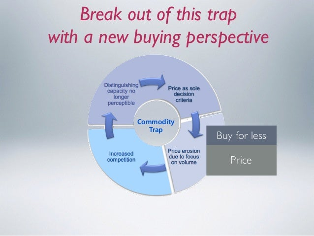 Break out of this trap  with a new buying perspective Buy Better Price / Quality Buy for less Price