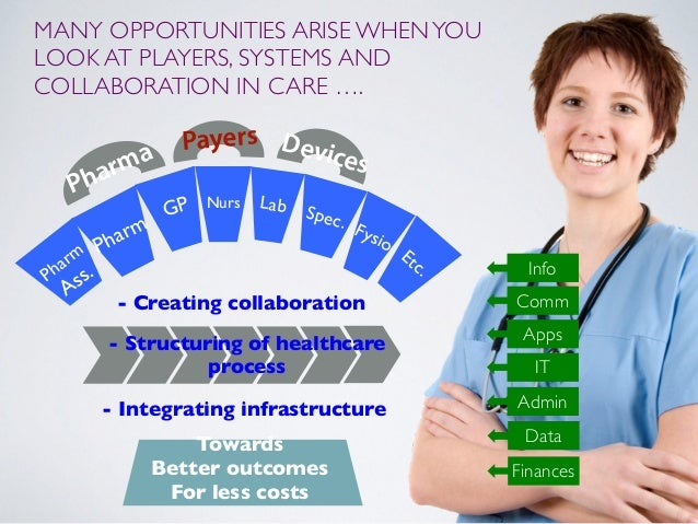 YOU MIGHT SPECIFICALLY WANTTO USE METHODS OF CO-CREATIONTO COLLABORATE WITH PATIENTS, PHYSICIANS AND OTHERS, LIKE PAYERS.....