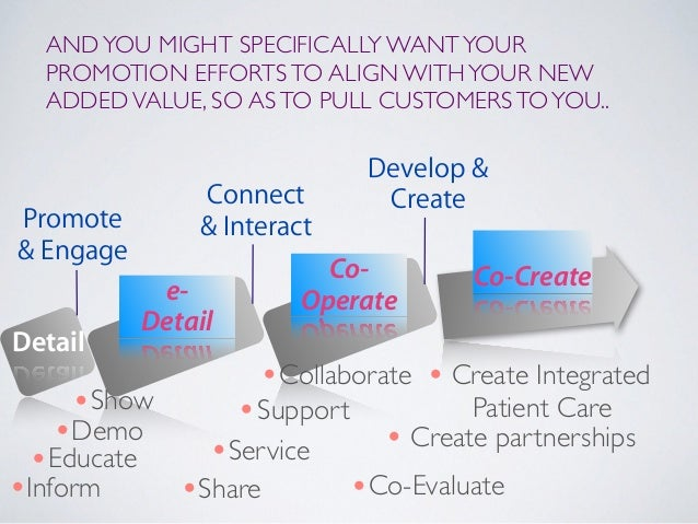 You might want to learn about your opportunities,  drivers and barriers, through a master class about  value added servi...