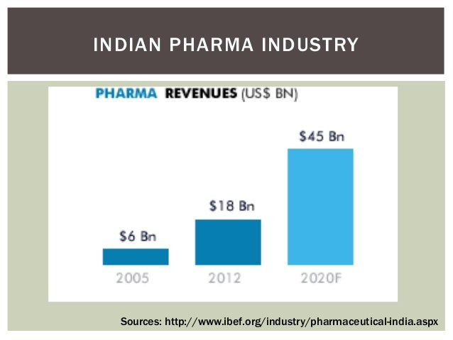 indian pharma industry 4 pwc indian pharma industry is going through a very interesting phase on the one hand it is rapidly achieving a distinctive position in the global pharma space with generics, crams and clinical trials while on the other.
