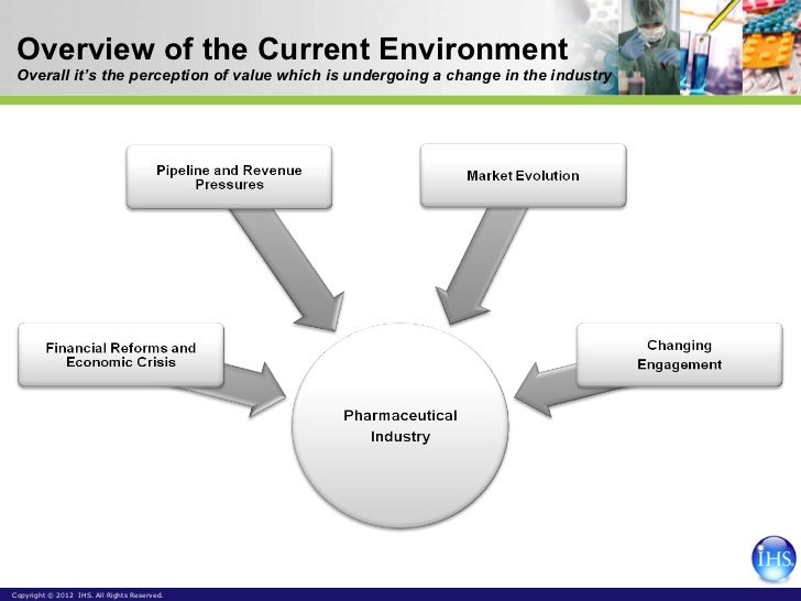 pharmaceutical product life cycle