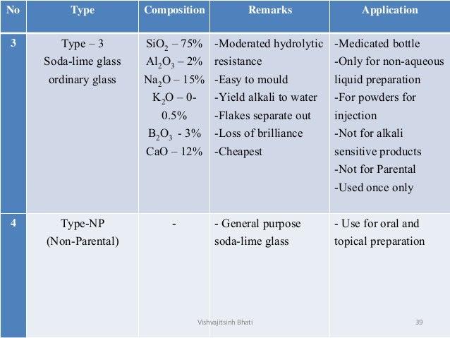 No Type Composition Remarks Application 3 Type – 3 Soda-lime glass ordinary glass SiO2 – 75% Al2O3 – 2% Na2O – 15% K2O – 0...