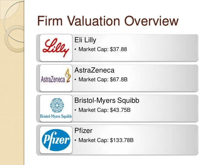 pfizer financial analysis The most recent earnings release pfizer inc's see our latest analysis for pfizer analysts' expectations for the coming year seems pessimistic to help readers see pass the short term volatility of the financial market.