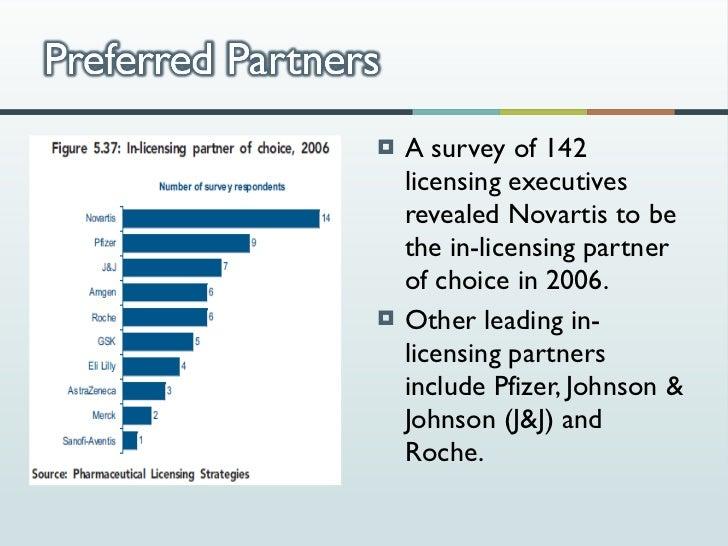 Pharmaceutical Licensing