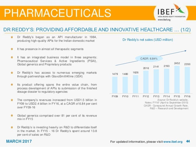 Pharmaceutical Sector Report March 2017