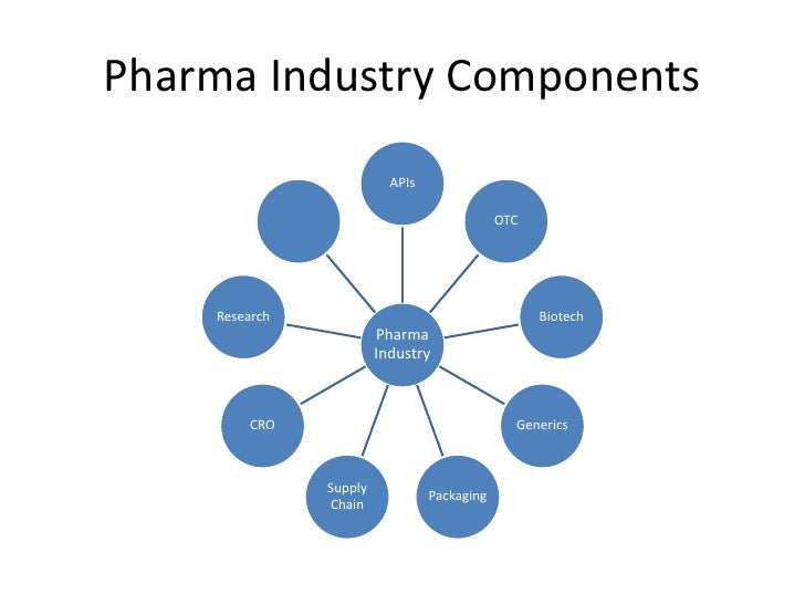 kol mapping with Pharmaceutical Marketing Course on Real World Evidence further Katzmair Cop2011 Evidence Based Mapping together with Collectionhdwn Human Body Organ Systems Worksheet furthermore Testimonials further Engaging Payers Mapping Influence And Information Flow In The Payer Environment.