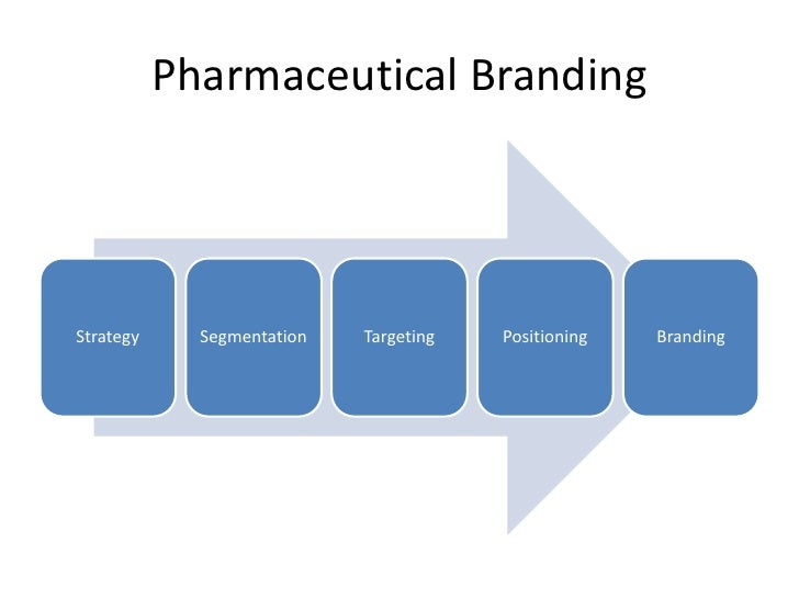 pharmaceutical marketing research papers A research paper is a formal recording of the findings of a detailed research after evaluating of the sources of information and a critical analysis it is not just a compilation of all the primary and secondary sources of information related to the research topic.